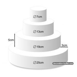 gâteau américain pour bonbons h 20 cm - base 25 cm